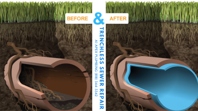 trenchless pipe repair